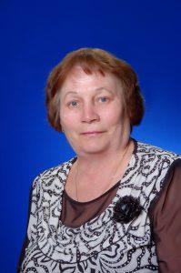 Багина Валентина Николаевна